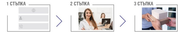 Кардиол цена България поръчка, стъпки
