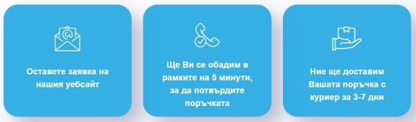 Хондрогел цена България, стъпки поръчка